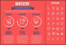 Dentistry infographic template, elements and icons. Infograph includes customizable graphs, three options, line icon set with dentist tools, dental care, tooth Stock Image
