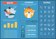 Dentistry infographic template, elements and icons. Infograph includes customizable graphs, charts, line icon set with dentist tools, dental care, tooth decay Royalty Free Stock Photos
