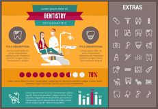 Dentistry infographic template, elements and icons. Infograph includes customizable graphs, charts, line icon set with dentist tools, dental care, tooth decay Royalty Free Stock Photography