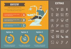 Dentistry infographic template, elements and icons. Infograph includes customizable graphs, charts, line icon set with dentist tools, dental care, tooth decay Stock Photography