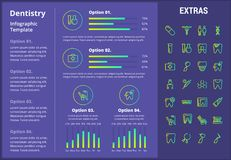 Dentistry infographic template, elements and icons. Infograph includes customizable graphs, four options, line icon set with dentist tools, dental care, tooth Royalty Free Stock Images