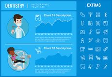 Dentistry infographic template, elements and icons. Infograph includes customizable graphs, charts, line icon set with dentist tools, dental care, tooth decay Royalty Free Stock Image