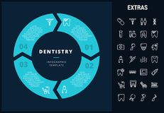 Dentistry infographic template, elements and icons. Infograph includes customizable circular diagram, line icon set with dentist tools, dental care, tooth Royalty Free Stock Photo
