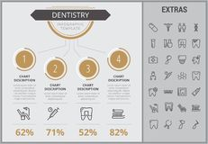 Dentistry infographic template, elements and icons. Infograph includes numbered customizable charts, line icon set with dentist tools, dental care, tooth decay Royalty Free Stock Photos
