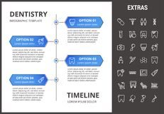 Dentistry infographic template, elements and icons. Dentistry timeline infographic template, elements and icons. Infograph includes options with year, line icon Royalty Free Stock Photos