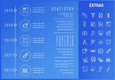 Dentistry infographic template, elements and icons. Dentistry timeline infographic template, elements and icons. Infograph includes options with year, line icon Royalty Free Stock Images