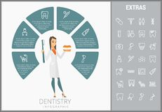 Dentistry infographic template, elements and icons. Infograph includes customizable circular diagram, line icon set with dentist tools, dental care, tooth Royalty Free Stock Image