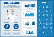 Dentistry infographic template, elements and icons. Infograph includes customizable graphs, charts, line icon set with dentist tools, dental care, tooth decay Royalty Free Stock Photo
