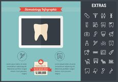 Dentistry infographic template, elements and icons. Infograph includes line icon set with dentist tools, dental care, tooth decay, teeth health, medicine chest Stock Photo