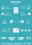 Dentistry infographics Stock Photo