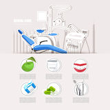 Dentistry infographics with equipments Royalty Free Stock Photography