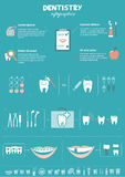 Dentistry infographics Stock Images