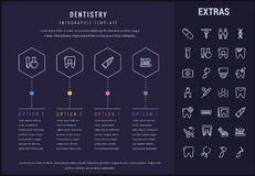 Dentistry infographic template, elements and icons. Dentistry options infographic template, elements and icons. Infograph includes line icon set with dentist Stock Photos