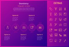 Dentistry infographic template, elements and icons. Dentistry options infographic template, elements and icons. Infograph includes line icon set with dentist Royalty Free Stock Image