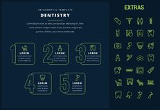 Dentistry infographic template, elements and icons. Dentistry options infographic template, elements and icons. Infograph includes line icon set with dentist Stock Images