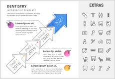 Dentistry infographic template, elements and icons. Dentistry timeline infographic template, elements and icons. Infograph includes stages with years, line icon Royalty Free Stock Photo