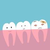 dents illustration libre de droits