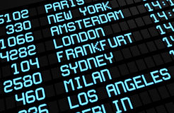 Airport Board International Destinations. Departures board at airport terminal showing international destinations flights to some of the world's most popular Royalty Free Stock Photography