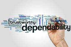 Dependability word cloud Royalty Free Stock Photography