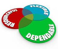 Dependable Resourceful Flexible 3d Words Venn Diagram. Dependable, Resourceful and Flexible words on a 3d venn diagram to illustrate an employee, staff person or Stock Photography