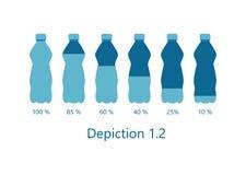 Depiction of Percentage Rate Water Aqua Vector. Depiction of percentage rate with plastic bottle, level of water inside gradually falling. Vector illustration stock illustration