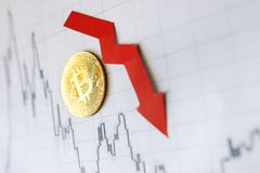 Depreciation of virtual money bitcoin. Exchange rate depreciation. Red arrow and golden Bitcoin ladder on paper forex chart stock photos