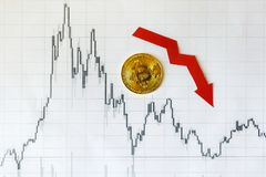 Depreciation of virtual money bitcoin. Red arrow and golden Bitcoin on paper forex chart index rating go down on exchange market stock photos