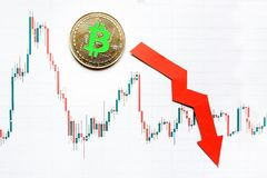Depreciation of virtual money bitcoin. Red arrow and silver Bitcoin on paper forex chart index rating go down on exchange market. Depreciation of virtual money royalty free stock photos