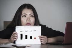 Depresión sufridora coreana asiática frustrada de la mujer de negocios que lleva a cabo el diagrama del gráfico que muestra la te fotos de archivo libres de regalías