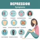 Depresja objawów infographic pojęcie zdjęcie stock