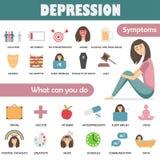 Depresja objawy i traktowanie ikony fotografia stock