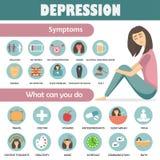Depresja objawy i traktowanie ikony zdjęcie stock