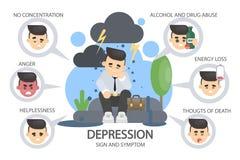 Depresja objawy i znaki ilustracji