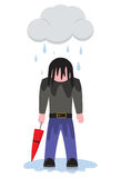 Depressed Figure. Here is my depressed figure stood with head tilted down under a rain cloud getting wet although having an umbrella to hand the figure does not royalty free illustration