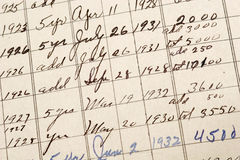 Depression Era Accounting Ledger. Hand written Royalty Free Stock Images