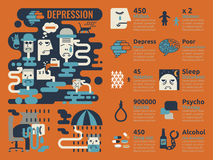 Depression Infographic. Illustration of depression infographic elements and icons Stock Image
