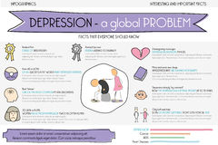 Depression is the problem. Info graphic Royalty Free Stock Photography