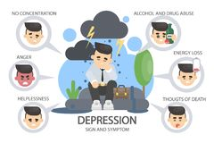 Depression signs and symptoms. Energy loss and anger, drug abuse and sadness stock illustration