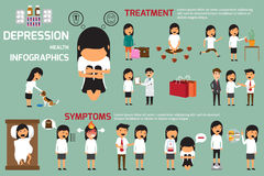 Depression signs and symptoms infographic concept. despair, psychology, adult, miserable, depressed, heartbroken vector flat cart. Oon illustration poster. Sad royalty free illustration