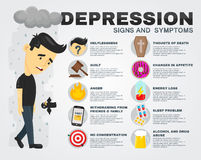 Depression signs and symptoms infographic concept. Vector flat cartoon illustration poster. Sad men character vector illustration