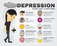 Depression signs and symptoms infographic concept. Vector flat cartoon illustration poster. Sad women. Character royalty free illustration