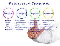 Depression symptoms Royalty Free Stock Photo