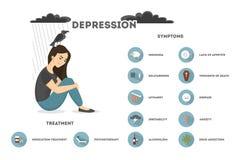 Depression symptoms set. Sad woman with black crown Stock Image