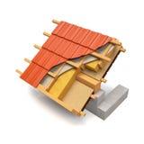 Der Abschnitt des Dachs stock abbildung