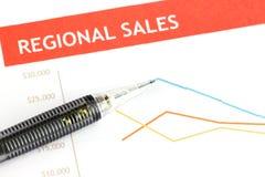 Der Bleistiftpunkt zum Punkt auf regionalem Verkaufsdiagramm. Lizenzfreie Stockbilder