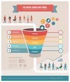 Der digitale Marketing-Trichter