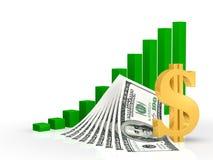 Der Dollar und die Rechnungen Stockbilder