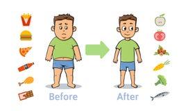 Der Einfluss der Diät auf das Gewicht der Person Junger Mann vor und nach Diät und Eignung Schöner Frauenbauch über Weiß fett stock abbildung