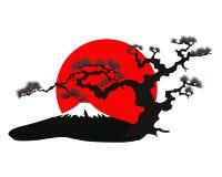 Der japanische Landschaftsschattenbildvektor Stockfotos