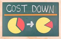Der Kosten Wörter unten und Kreisdiagramm Stockfotos